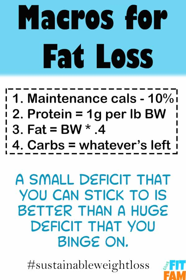 macros for fat loss calculation steps